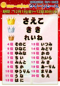 神田キャバクラ【ムーミン(mu-minn)】東京JK制服ラウンジ クイーンレース12/1~12/19ランキング