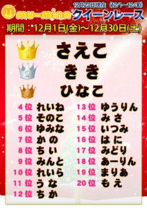 神田キャバクラ【ムーミン(mu-minn)】東京JK制服ラウンジ クイーンレース12/1~12/22ランキング