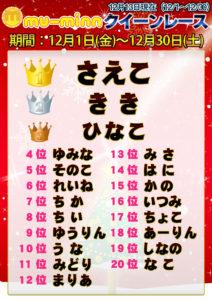 神田キャバクラ【ムーミン(mu-minn)】東京JK制服ラウンジ クイーンレース12/1~12/12ランキング