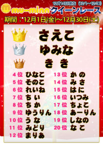 神田キャバクラ【ムーミン(mu-minn)】東京JK制服ラウンジ クイーンレース12/1~12/13ランキング
