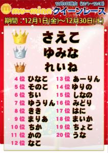 神田キャバクラ【ムーミン(mu-minn)】東京JK制服ラウンジ クイーンレース12/1~12/8ランキング